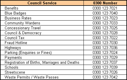 Cheshire West and Chester Council Contact Numbers